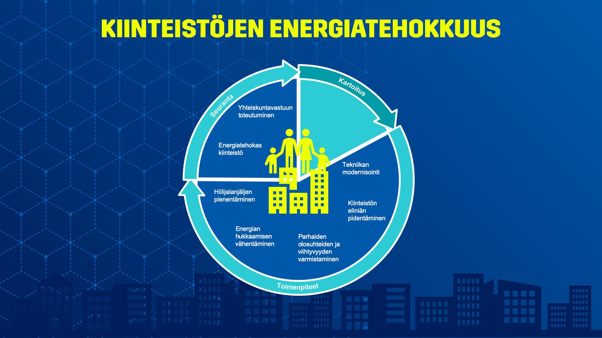 Suurten yritysten lakisääteiset energiakatselmukset